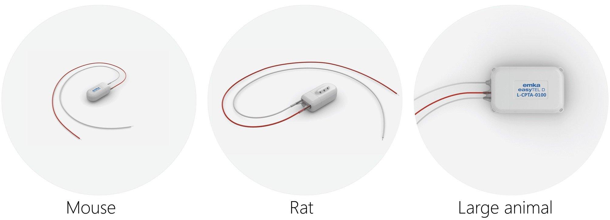 easyTEL range  New implanted telemetry easyTEL range